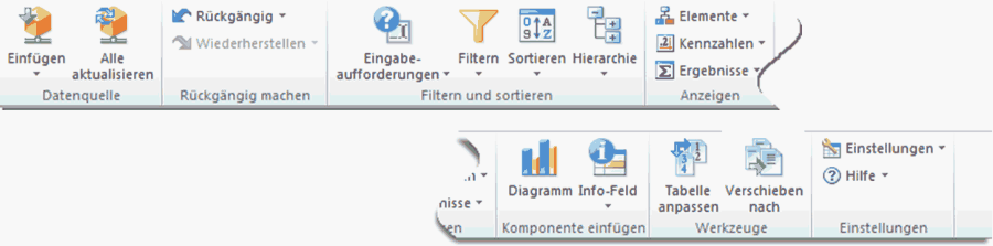 SAP BusinessObjects Analysis – PowerPoint